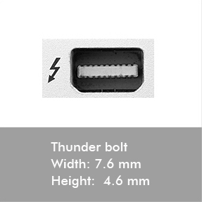 thunder bolt connectors