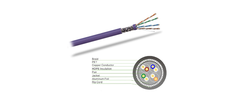 high quality cat5e u  utp unshielded network cable umnw1001  u2013 umateck