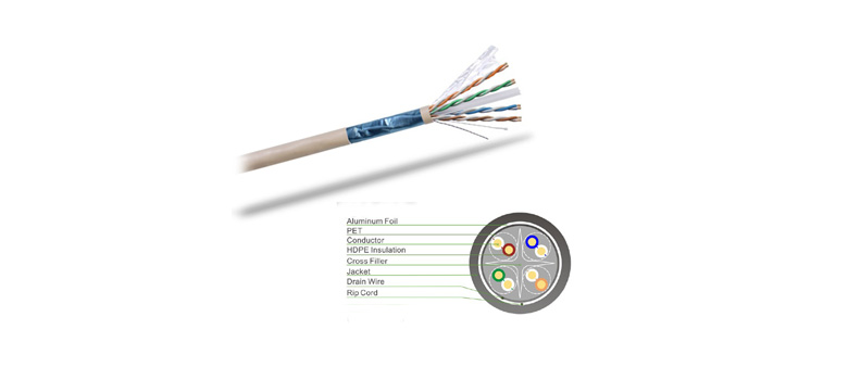 High Quality Cat6 F Utp Shielded Network Cable Umnw1102